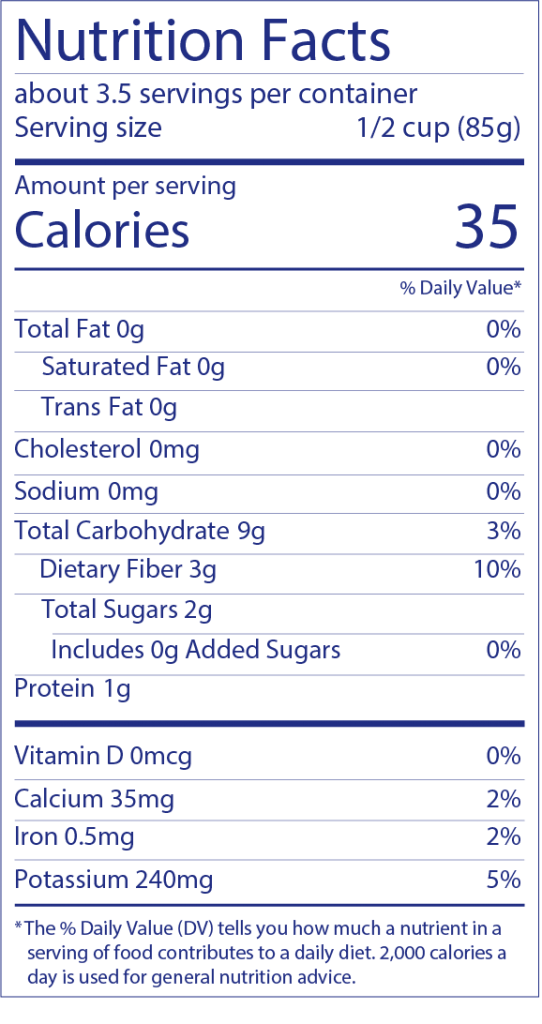 bUTTERNUT SQUASH NUTRITION PANEL
